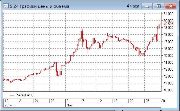 ОПЕК отправило цены на нефть искать более низкие равновесные значения