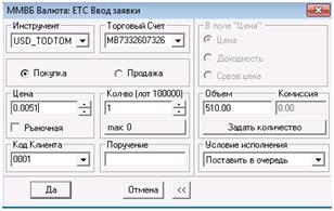torgovlya-na-mmvb-dlya-fizicheskogo-litsa-besplatno