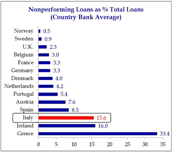 Похоже, ЕЦБ не паникует по поводу Брексита