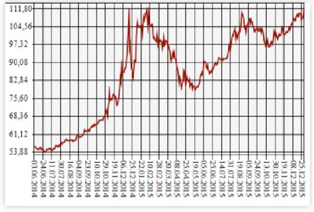 В 2016 году инвесторам нужно присмотреться к китайскому юаню