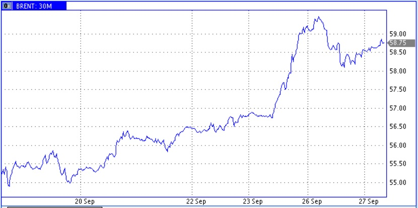 Газовый рынок ждут большие изменения